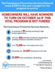 New York State's Foreclosure Prevention Services Network flyer on Funding Needed (pdf)